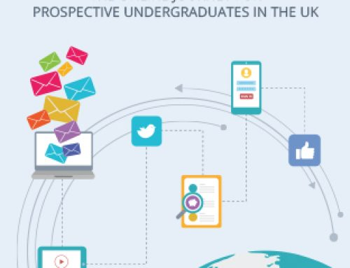 How Do Millennials Research University?